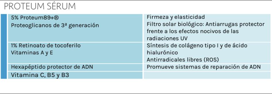 proteum serum
